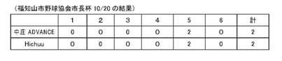 %E5%8B%9D%E5%88%A9%E3%81%AE%E5%A5%B3%E7%A5%9E%E3%81%AF.jpg
