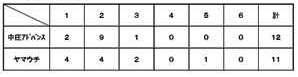%E8%8B%A6%E7%AF%80%EF%BC%95%E5%B9%B4%E3%82%84%E3%81%A3%E3%81%A8%E3%82%84%E3%81%A3%E3%81%A8%E5%8B%9D%E3%81%A6%E3%81%BE%E3%81%97%E3%81%9F_%E3%83%9A%E3%83%BC%E3%82%B8_2.jpg